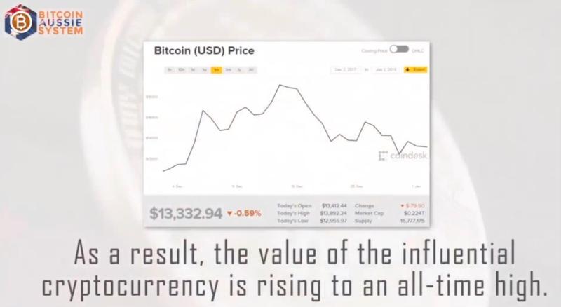 Bitcoin Trader Recensione - Scam o Legit Robot? 🥇 - L'app è Scam o Legit? Risultati rivelati