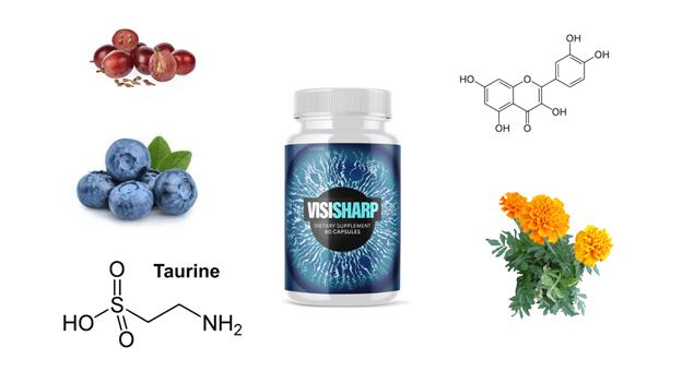 VisiSharp - Ingredients